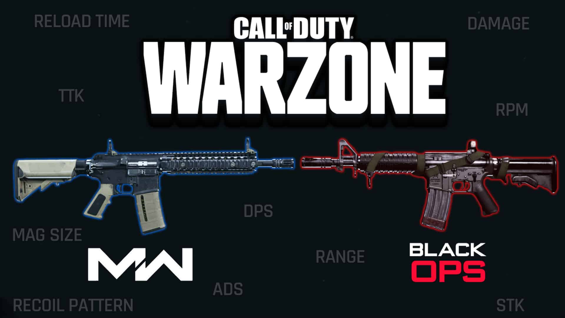 In Depth Warzone Weapon Stats Guide Warzone Downsights